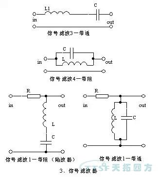 变频器模拟电路的10种不同的情况都是哪些